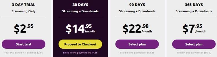 Membership - GenderX Discount SAVE 50% by tsreviews.net